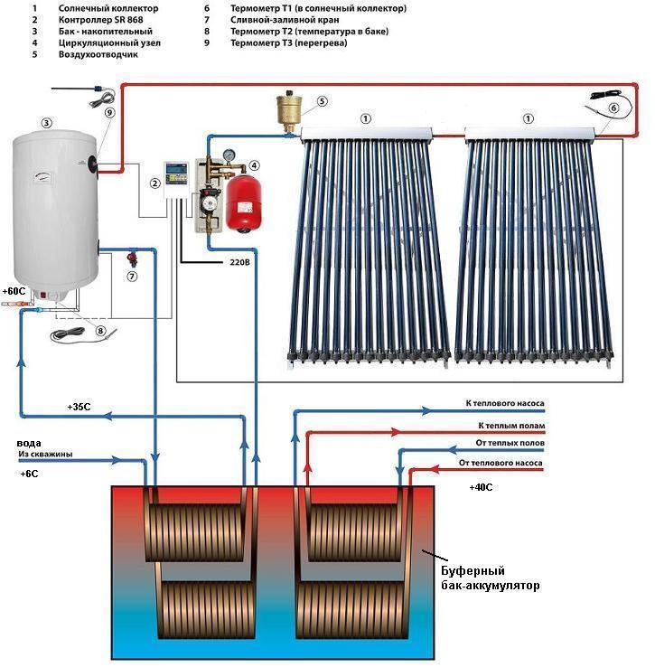 Схема Подключения Солнечных Коллекторов для отопления и ГВС.